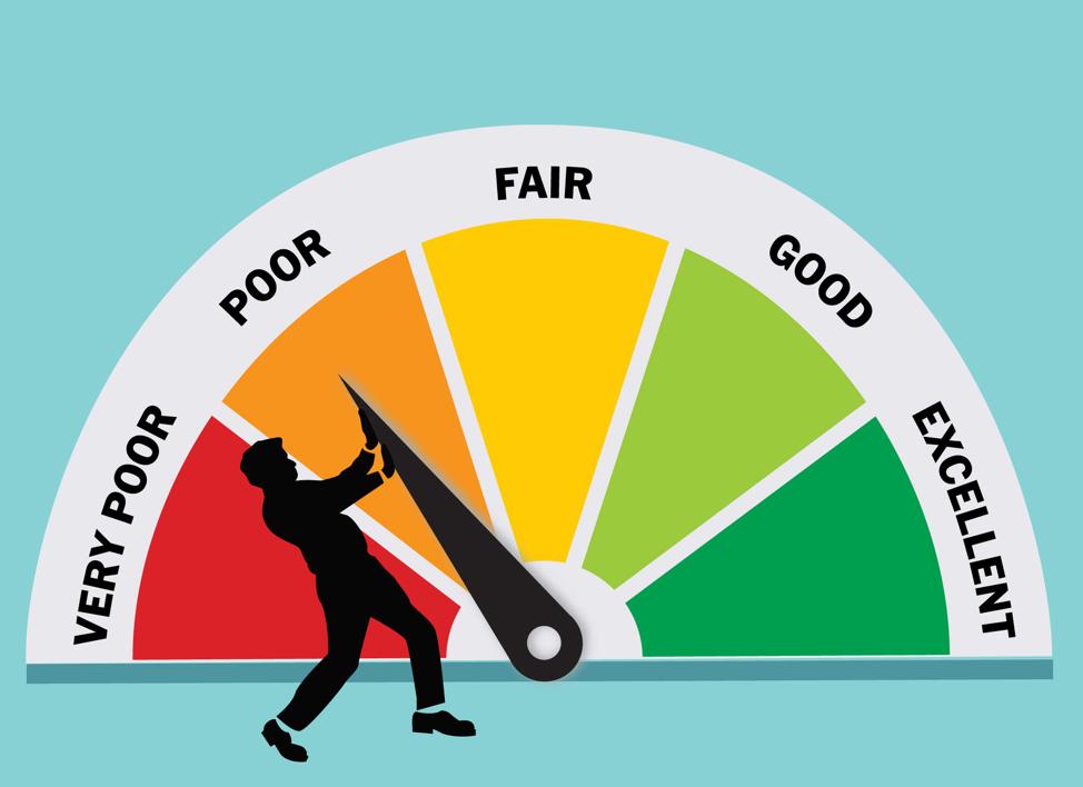 Credit Score in India